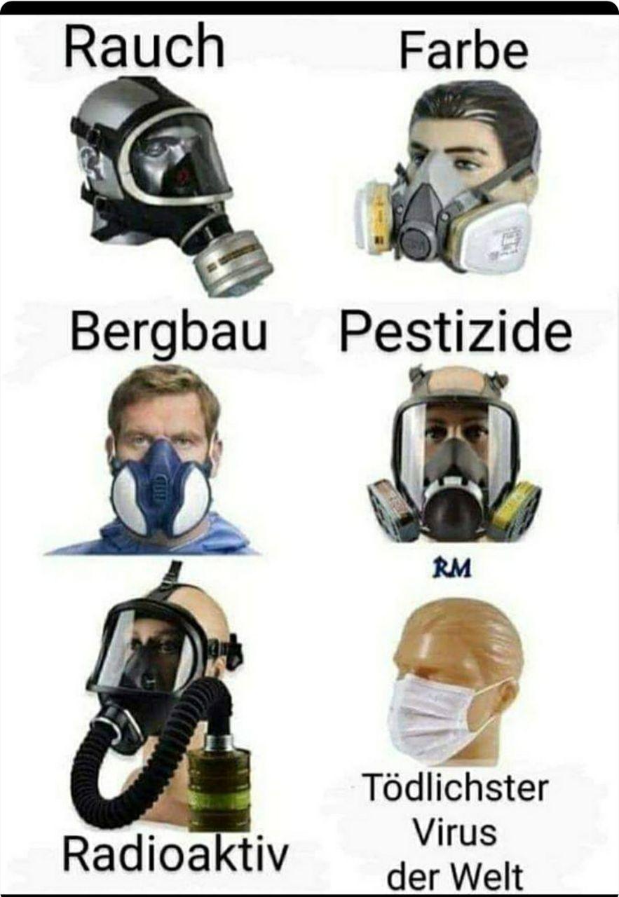 Masken beim Corona-Fake