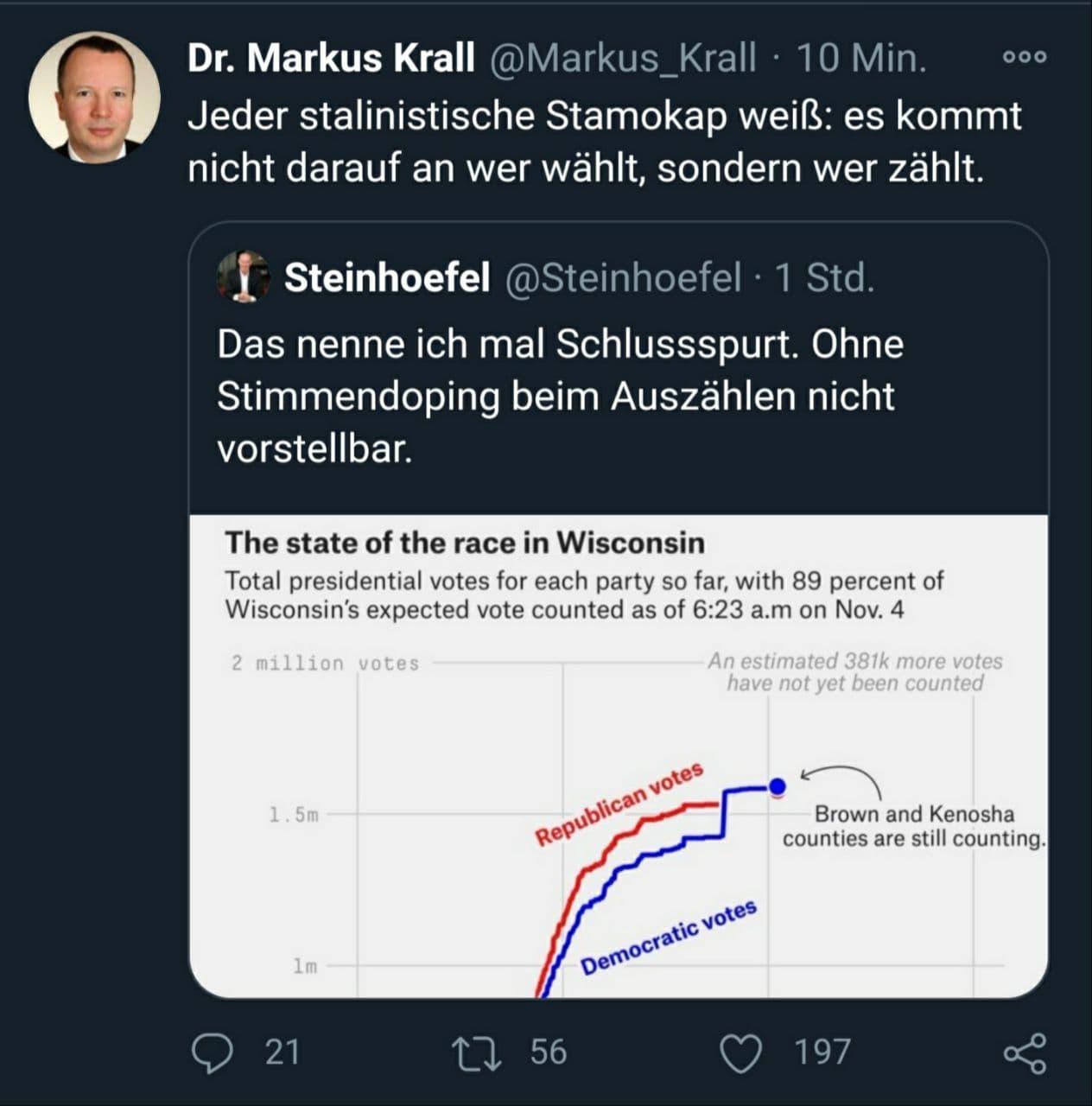 Wahlbetrug Kurve Steinhöfel