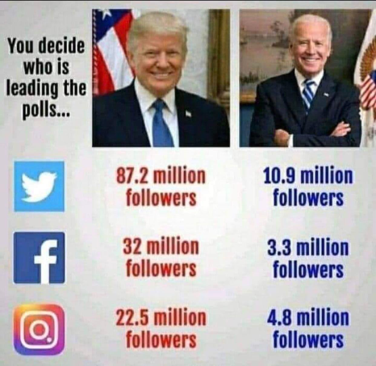 Zahlen im Vergleich