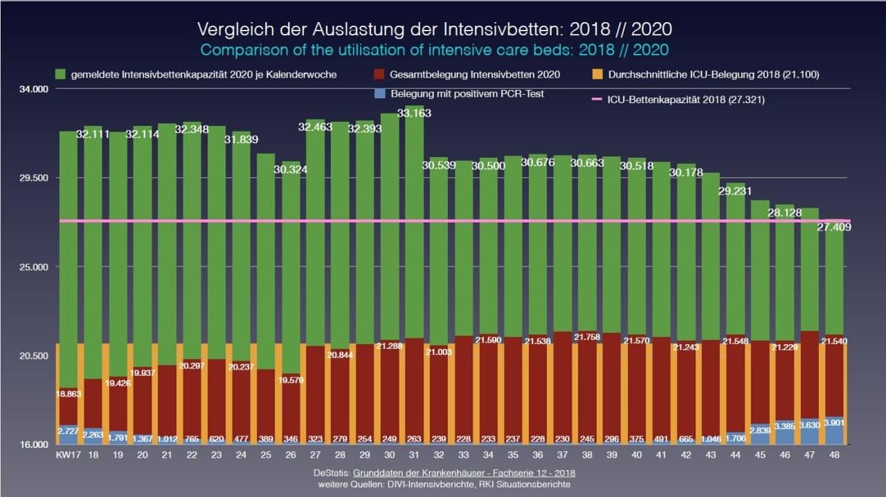 Intensivbettenkapazität_2020
