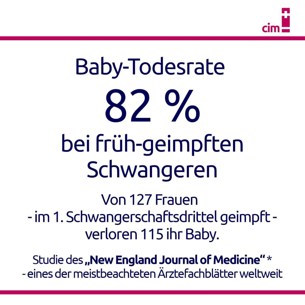 Baby Todesrate