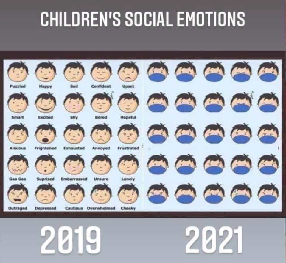 Kinder Emotionen
